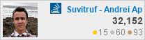 Профиль участника Suvitruf на сайте «Stack Overflow на русском», Вопросы и ответы для программистов